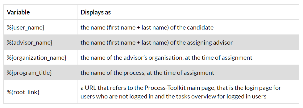 Process-Toolkit-variables