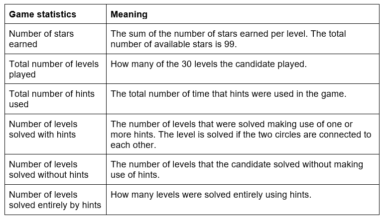 Connect_Factsheet_2