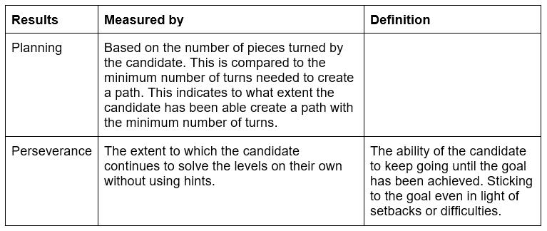 Connect_Factsheet_3