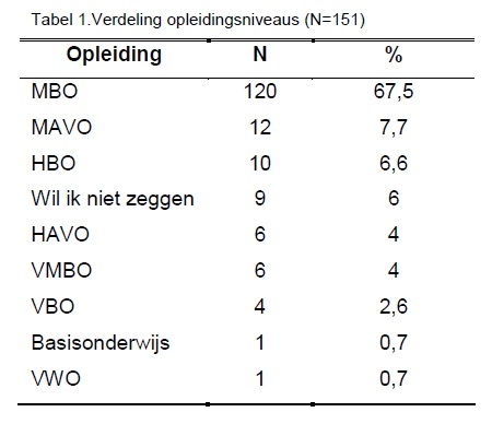 Handleiding MW Tabel 1 Groot