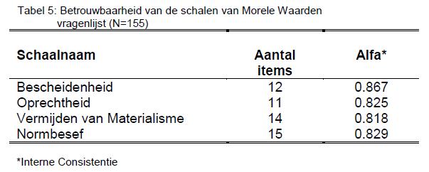 Handleiding MW Tabel 5 Groot