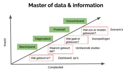 HR-Analytics-Blog