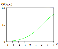 apt-fig-1.1