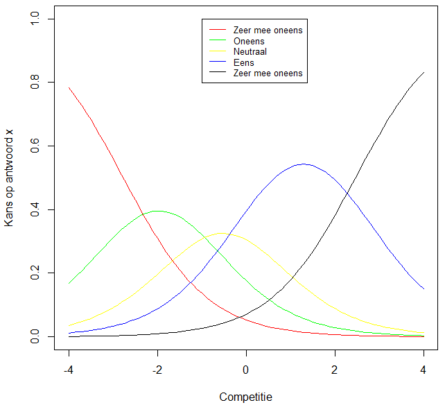 apt-fig-1.2.2