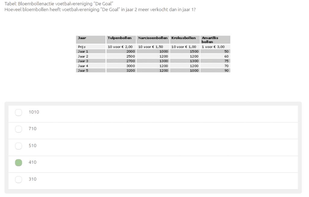 Tabellen-en-Grafieken-Voorbeeld-1024x655